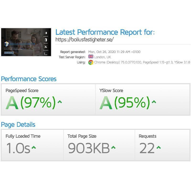 GTmetrix score - Bolius fatigheter
